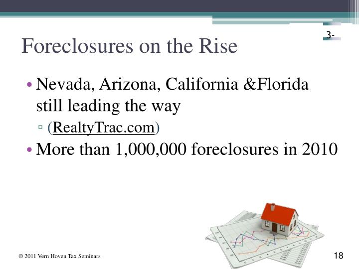 Foreclosures on the Rise