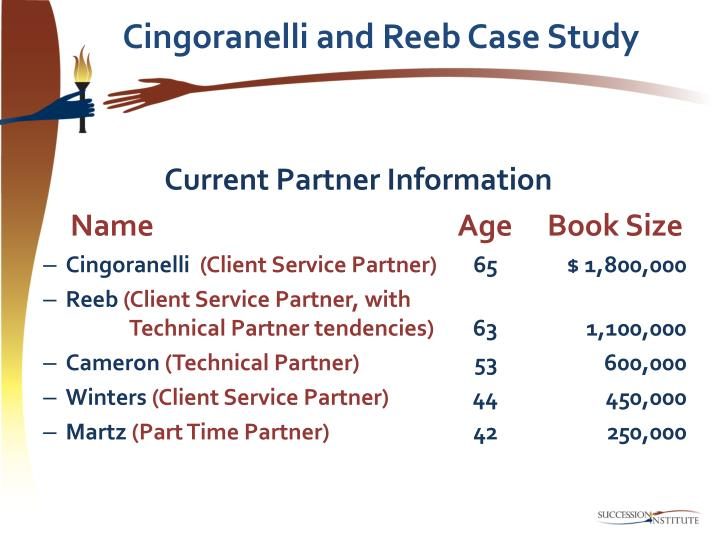 Cingoranelli and Reeb Case Study