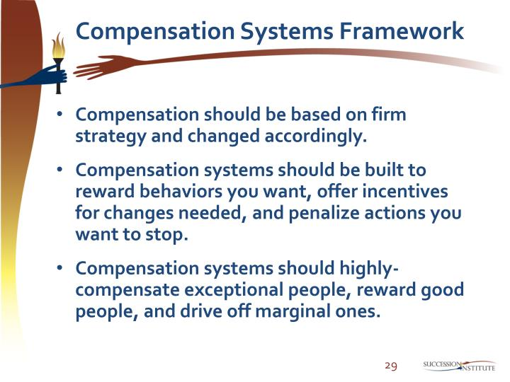 Compensation Systems Framework