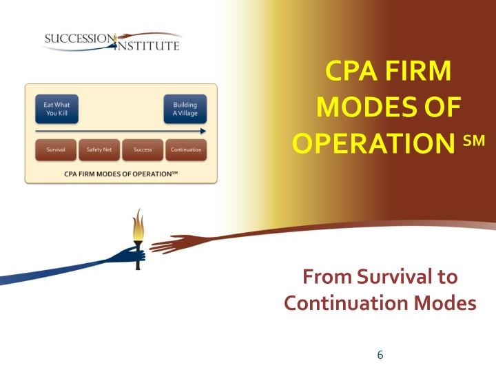 CPA Firm Modes of Operation