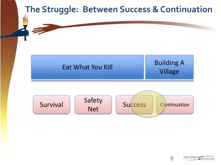 The Struggle:  Between Success & Continuation