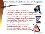 what firms look like from a capacity perspective