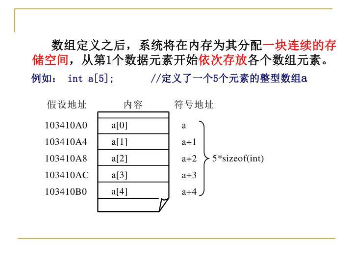 数组定义之后,系统将在内存为其分配
