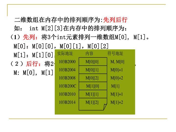 二维数组在内存中的排列顺序为