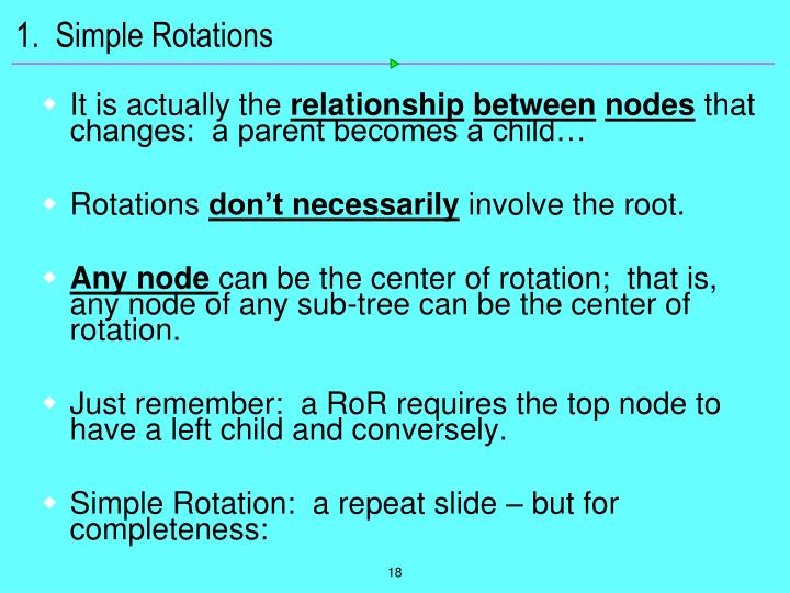 1.  Simple Rotations