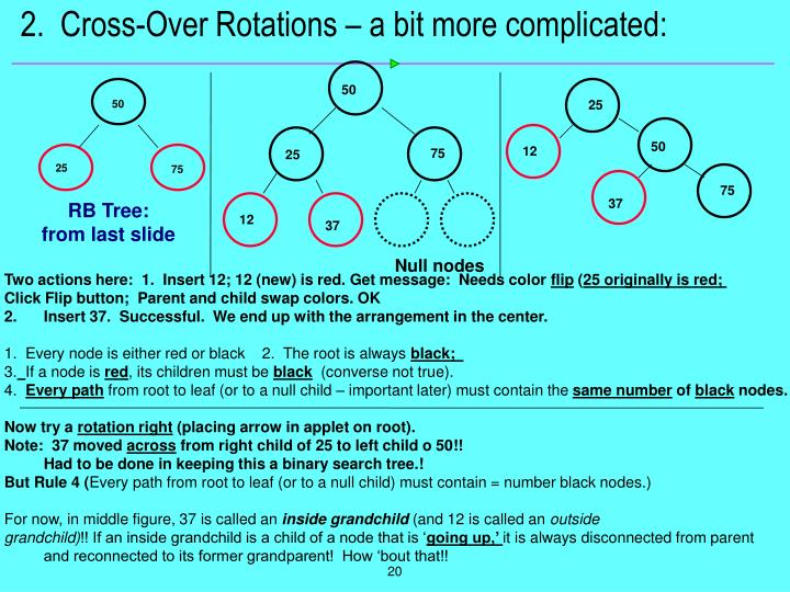 2.  Cross-Over Rotations – a bit more complicated: