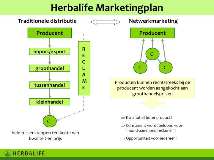 Herbalife Marketingplan