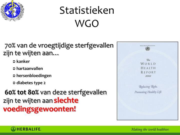 Statistieken WGO