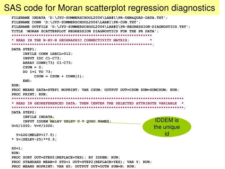 SAS code for Moran scatterplot regression diagnostics