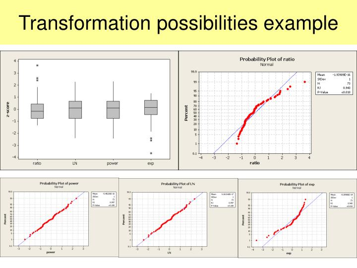 Transformation possibilities example