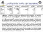 comparison of various csp algorithms