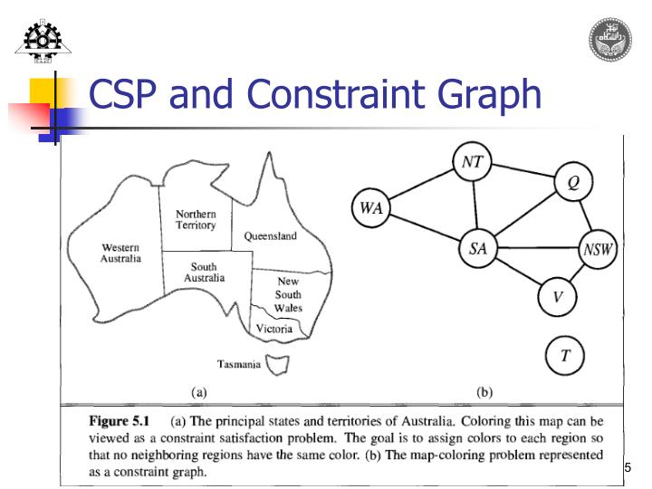 CSP and Constraint Graph