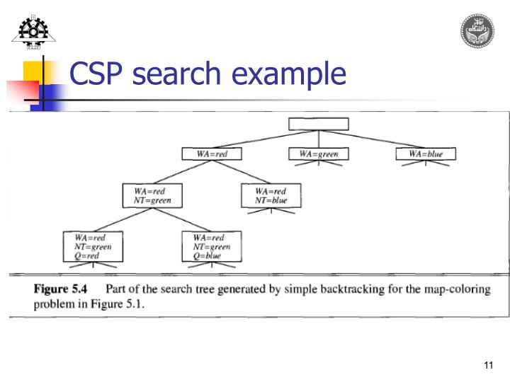 CSP search example