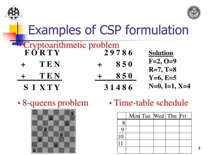 Examples of CSP formulation