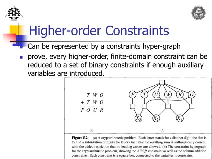 Higher-order Constraints