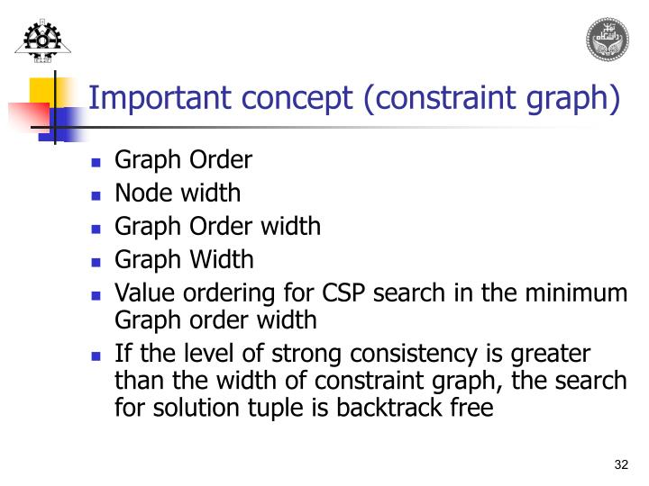 Important concept (constraint graph)