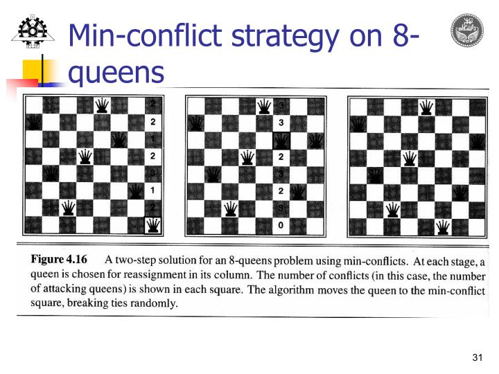 Min-conflict strategy on 8-queens
