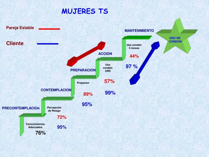 MUJERES TS