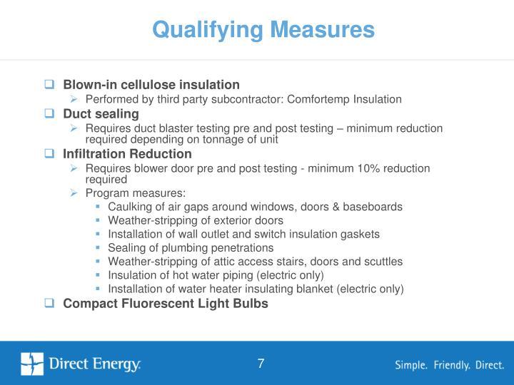 Qualifying Measures