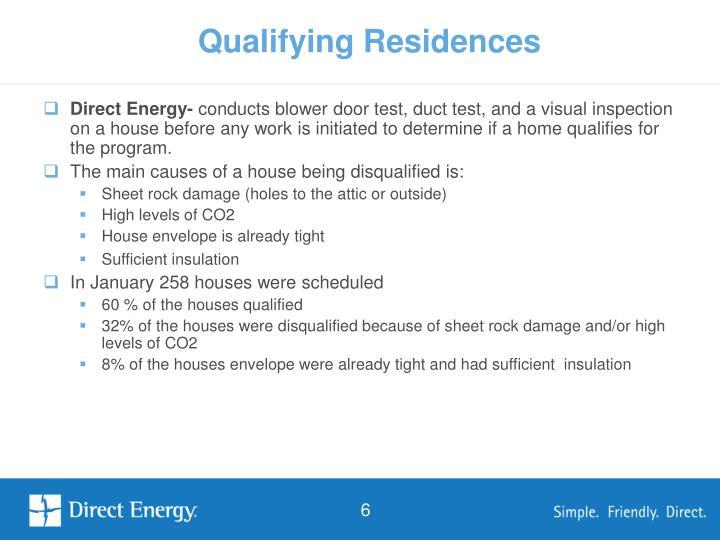 Qualifying Residences