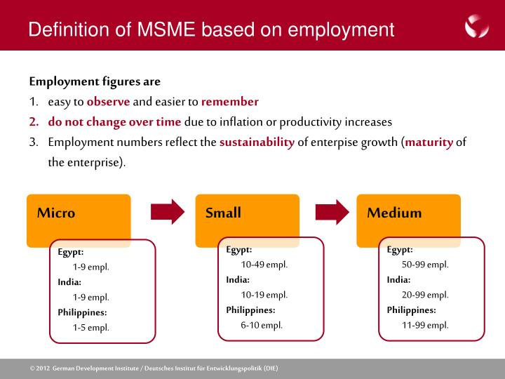 Definition of MSME based on employment