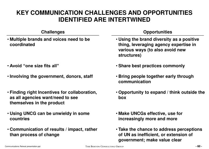KEY COMMUNICATION CHALLENGES AND OPPORTUNITIES IDENTIFIED ARE INTERTWINED