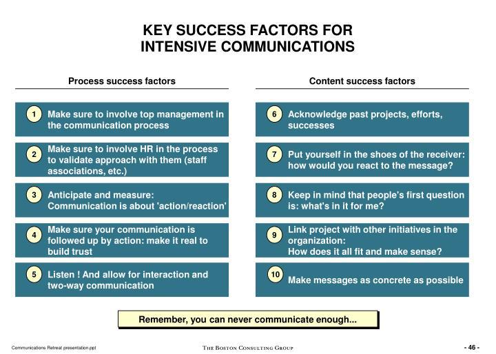 KEY SUCCESS FACTORS FOR
