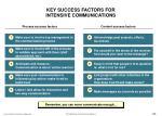 key success factors for intensive communications
