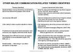 other major communication related themes identified