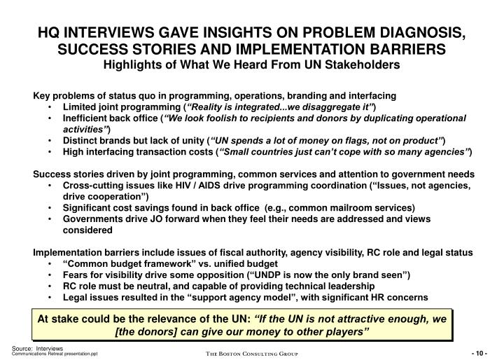 HQ INTERVIEWS GAVE INSIGHTS ON PROBLEM DIAGNOSIS, SUCCESS STORIES AND IMPLEMENTATION BARRIERS