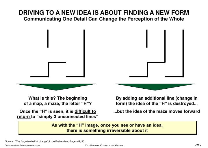 DRIVING TO A NEW IDEA IS ABOUT FINDING A NEW FORM