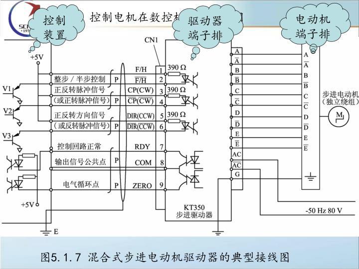 电动机端子排