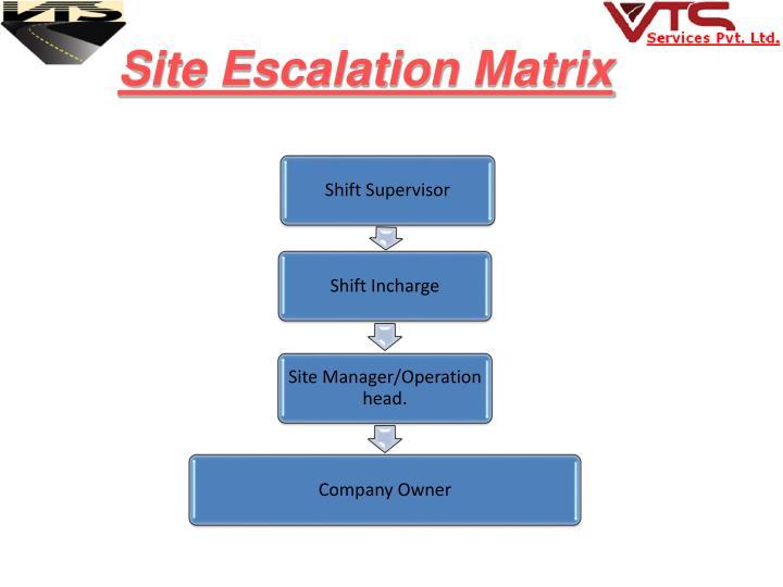 Site Escalation Matrix