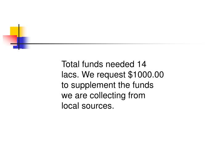 Total funds needed 14 lacs. We request $1000.00 to supplement the funds we are collecting from local sources.