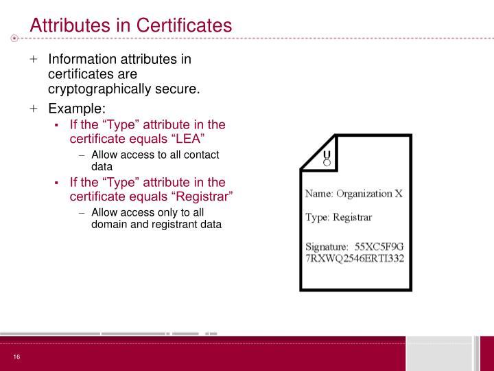 Attributes in Certificates