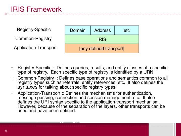 IRIS Framework