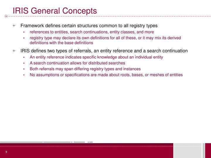 IRIS General Concepts