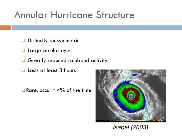 Annular hurricane structure