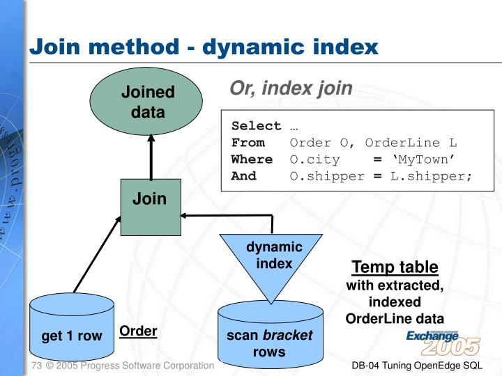 Join method - dynamic index
