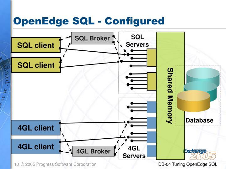 OpenEdge SQL - Configured