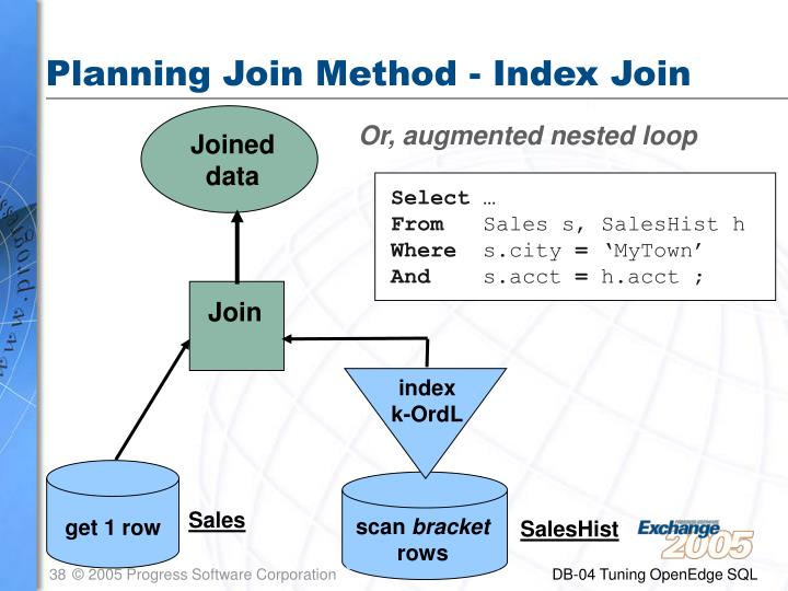 Planning Join Method - Index Join