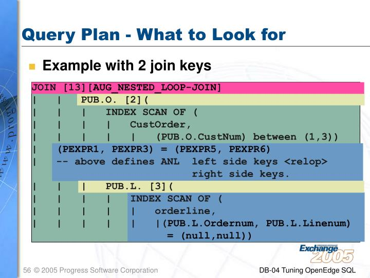 Query Plan - What to Look for