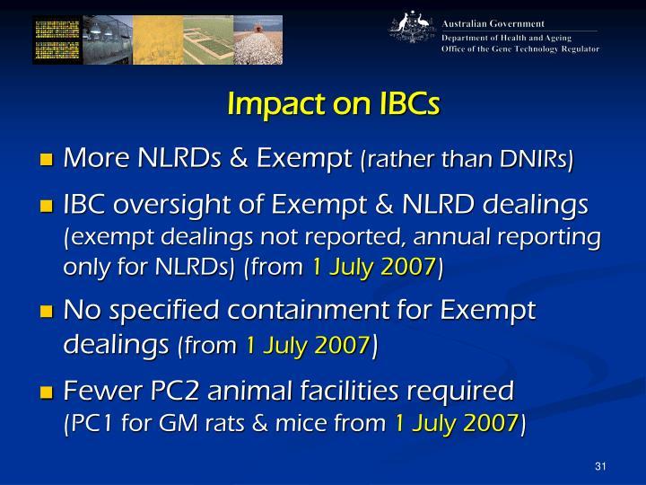 Impact on IBCs