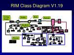 rim class diagram v1 19