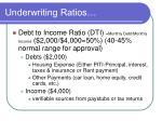 underwriting ratios