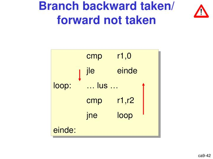 Branch backward taken/