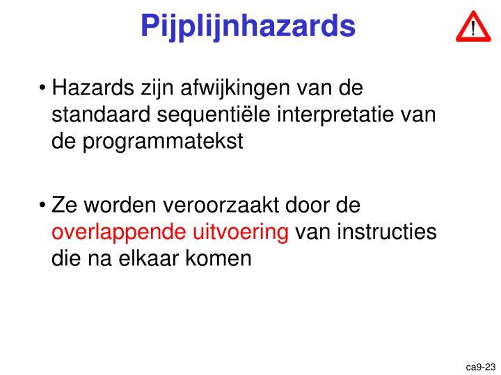 Pijplijnhazards