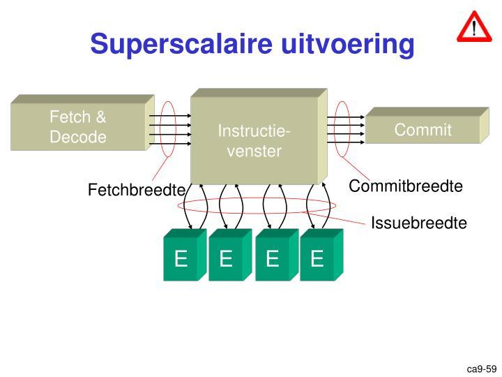 Superscalaire uitvoering