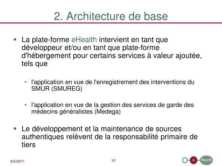 2. Architecture de base