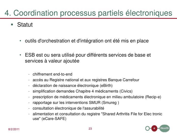 4. Coordination processus partiels électroniques